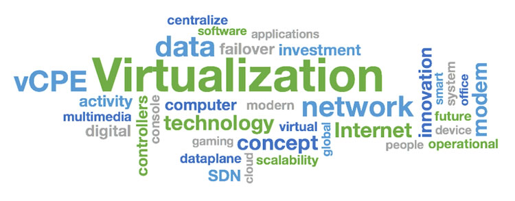 Virtualization-wordcloud-Virtualizing-the-Gateway-–-How-CSPs-are-revolutionizing-the-network-edge-Incognito-Software